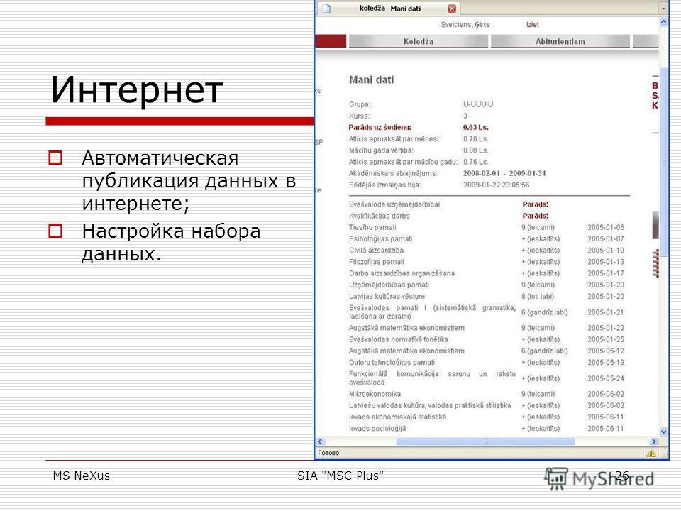 MS NeXusSIA MSC Plus26 Интернет Автоматическая публикация данных в интернете; Настройка набора данных.
