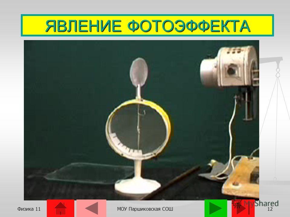 Физика 11МОУ Паршиковская СОШ11 h=6,63×10 -34 Дж×с