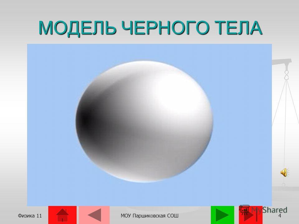 Физика 11МОУ Паршиковская СОШ3 Излучение абсолютно черного тела Абсолютно черным телом называют тело, способное поглощать всю падающую на его поверхность лучистую энергию любого спектрального состава. Абсолютно черным телом называют тело, способное п