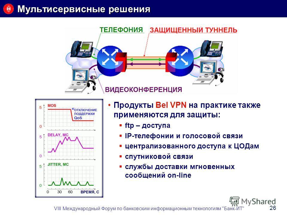 Продукты Bel VPN на практике также применяются для защиты: ftp – доступа IP-телефонии и голосовой связи централизованного доступа к ЦОДам спутниковой связи службы доставки мгновенных сообщений on-line Мультисервисные решения VIII Международный Форум