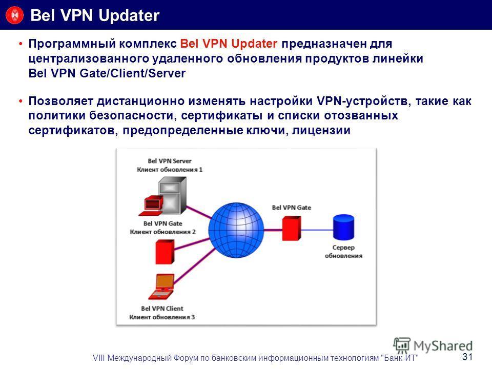 Bel VPN Updater Программный комплекс Bel VPN Updater предназначен для централизованного удаленного обновления продуктов линейки Bel VPN Gate/Client/Server Позволяет дистанционно изменять настройки VPN-устройств, такие как политики безопасности, серти