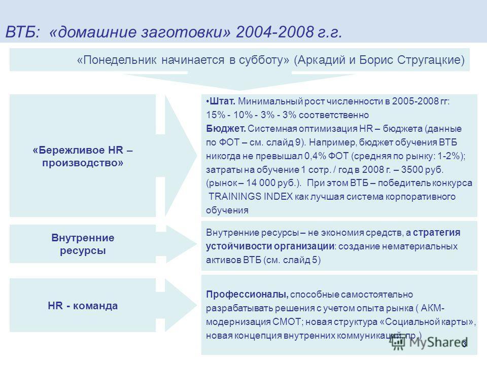 ВТБ: «домашние заготовки» 2004-2008 г.г. «Понедельник начинается в субботу» (Аркадий и Борис Стругацкие) Штат. Минимальный рост численности в 2005-2008 гг: 15% - 10% - 3% - 3% соответственно Бюджет. Системная оптимизация HR – бюджета (данные по ФОТ –