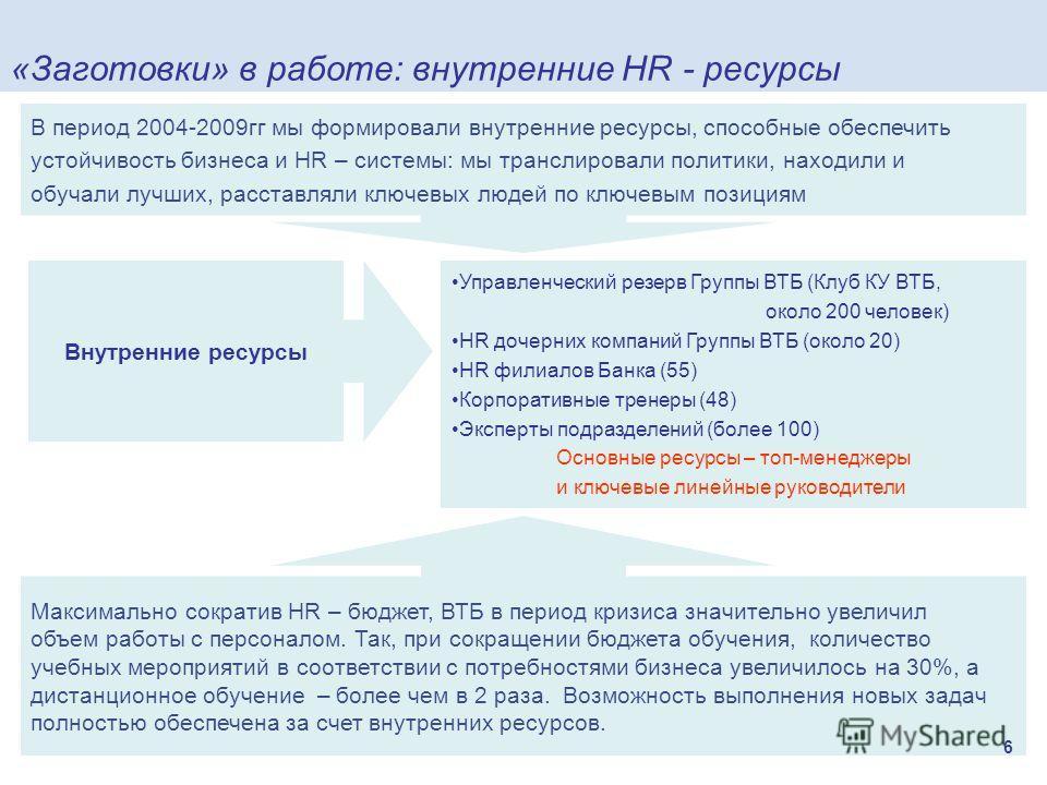 «Заготовки» в работе: внутренние HR - ресурсы В период 2004-2009гг мы формировали внутренние ресурсы, способные обеспечить устойчивость бизнеса и HR – системы: мы транслировали политики, находили и обучали лучших, расставляли ключевых людей по ключев