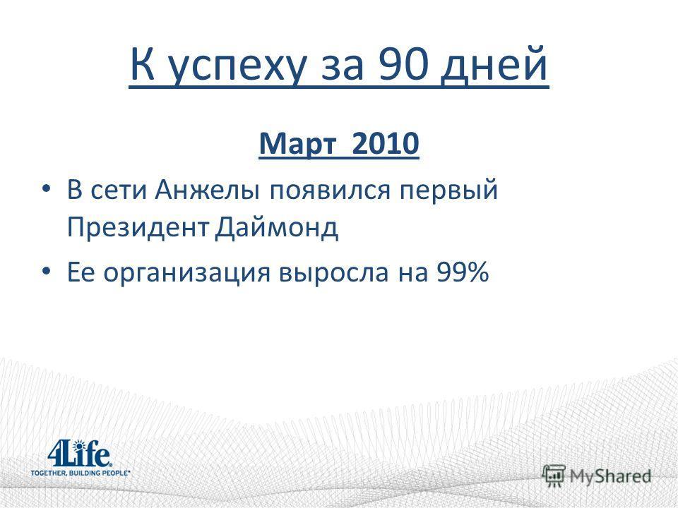 К успеху за 90 дней Март 2010 В сети Анжелы появился первый Президент Даймонд Ее организация выросла на 99%