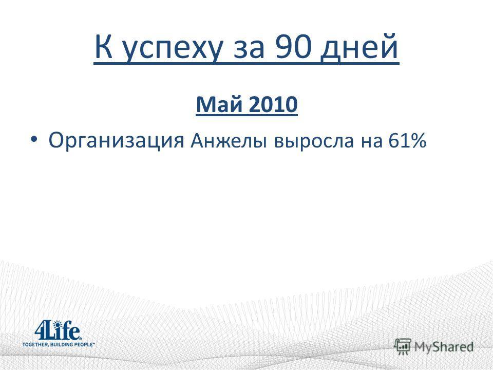 К успеху за 90 дней Mай 2010 Организация Анжелы выросла на 61%