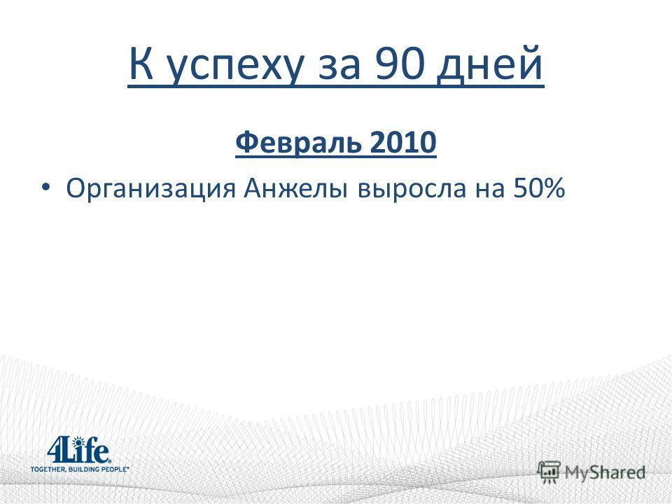 К успеху за 90 дней Февраль 2010 Организация Анжелы выросла на 50%