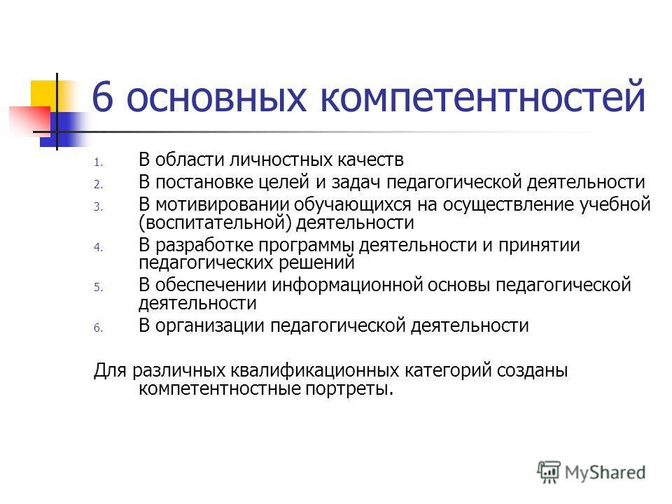6 основных компетентностей 1. В области личностных качеств 2. В постановке целей и задач педагогической деятельности 3. В мотивировании обучающихся на осуществление учебной (воспитательной) деятельности 4. В разработке программы деятельности и принят