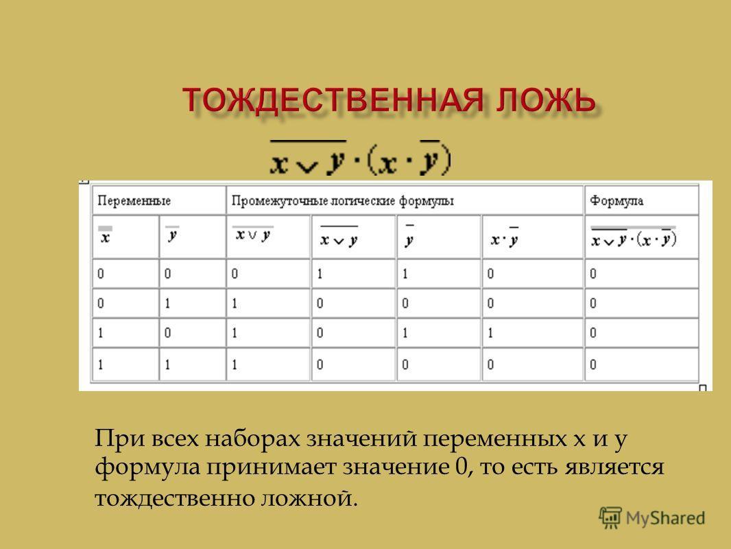 При всех наборах значений переменных x и y формула принимает значение 0, то есть является тождественно ложной.