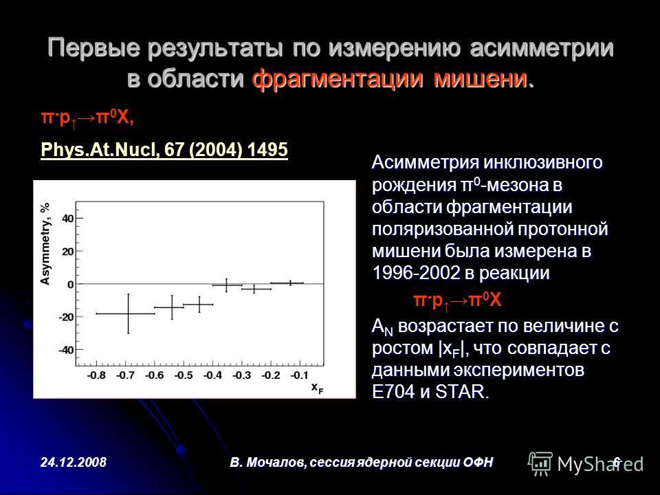 24.12.2008В. Мочалов, сессия ядерной секции ОФН6 Первые результаты по измерению асимметрии в области фрагментации мишени. Асимметрия инклюзивного рождения π 0 -мезона в области фрагментации поляризованной протонной мишени была измерена в 1996-2002 в