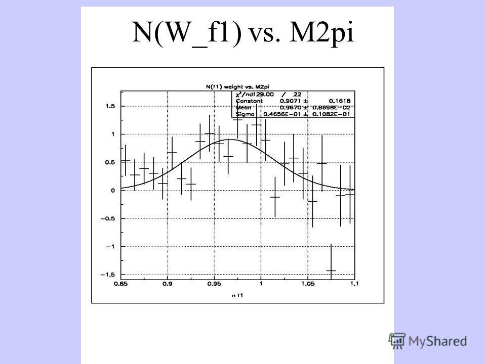 N(W_f1) vs. M2pi