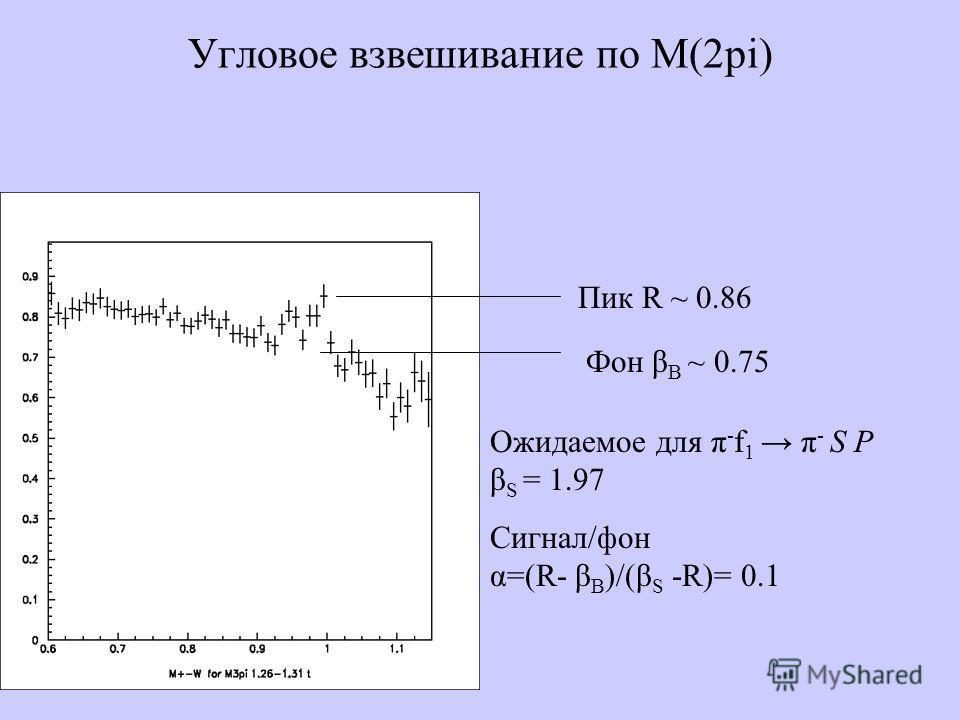 Угловое взвешивание по M(2pi) Пик R ~ 0.86 Фон β B ~ 0.75 Ожидаемое для π - f 1 π - S P β S = 1.97 Сигнал/фон α=(R- β B )/(β S -R)= 0.1