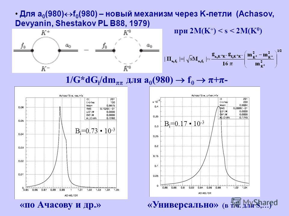 Для a 0 (980) f 0 (980) – новый механизм через K-петли (Achasov, Devyanin, Shestakov PL B88, 1979) 1/G*dG i /dm ππ для a 0 (980) f 0 π+π- «по Ачасову и др.»«Универсально» (в т.ч. для S,…) при 2M(K + ) < s < 2M(K 0 ) B i =0.73 10 -3 B i =0.17 10 -3