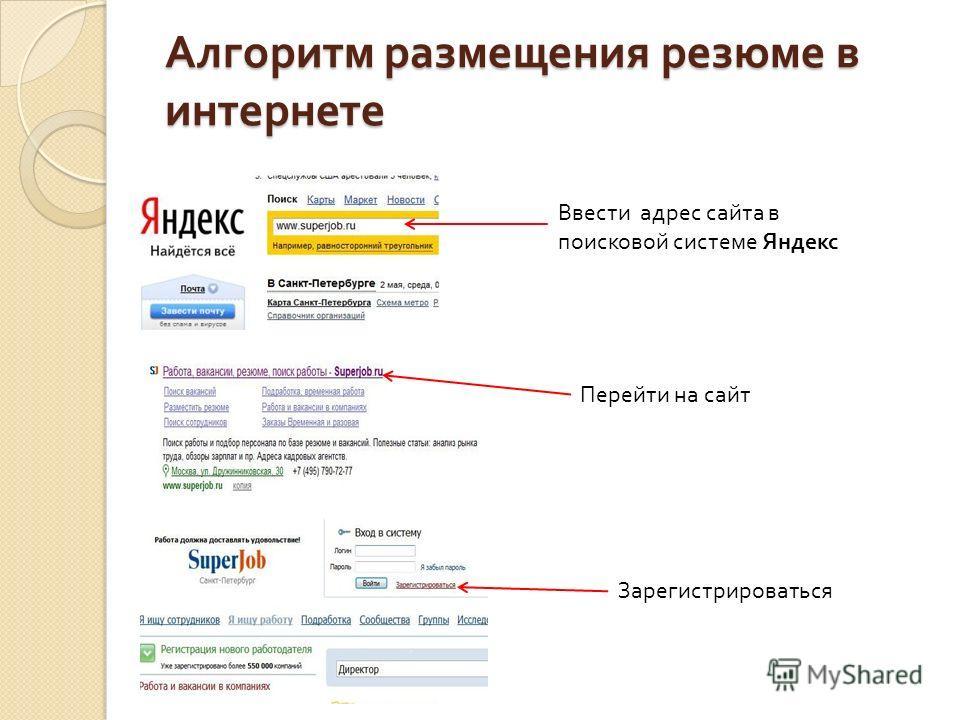 Алгоритм размещения резюме в интернете Ввести адрес сайта в поисковой системе Яндекс Перейти на сайт Зарегистрироваться