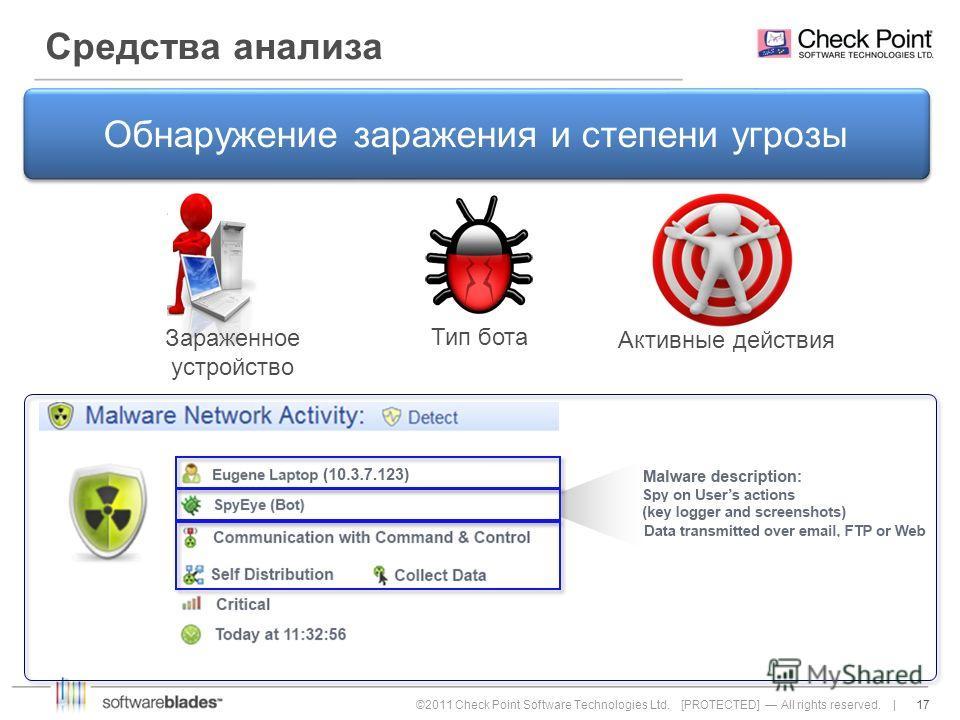 17 ©2011 Check Point Software Technologies Ltd. [PROTECTED] All rights reserved. | Средства анализа Активные действия Зараженное устройство Тип бота Обнаружение заражения и степени угрозы