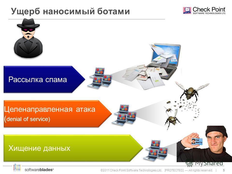 5 5©2011 Check Point Software Technologies Ltd. [PROTECTED] All rights reserved. | Рассылка спама Ущерб наносимый ботами Command & Control Целенаправленная атака ( denial of service) Хищение данных