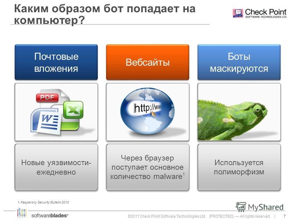 7 7©2011 Check Point Software Technologies Ltd. [PROTECTED] All rights reserved. | Каким образом бот попадает на компьютер? Вебсайты Через браузер поступает основное количество malware 1 1 Kaspersky Security Bulletin 2010 Боты маскируются Используетс