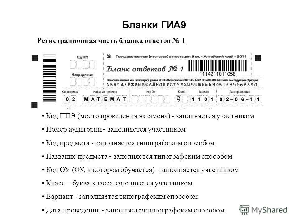Бланки ГИА9 Регистрационная часть бланка ответов 1 Код ППЭ (место проведения экзамена) - заполняется участником Номер аудитории - заполняется участником Код предмета - заполняется типографским способом Название предмета - заполняется типографским спо