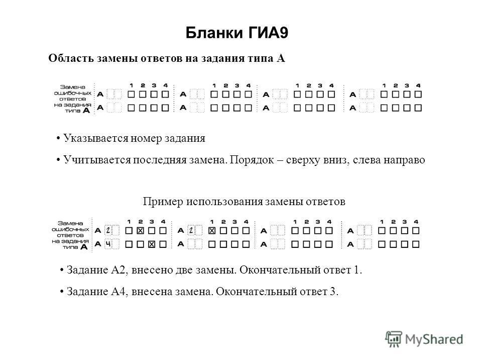 Бланки ГИА9 Область замены ответов на задания типа А Указывается номер задания Учитывается последняя замена. Порядок – сверху вниз, слева направо Пример использования замены ответов Задание А2, внесено две замены. Окончательный ответ 1. Задание А4, в