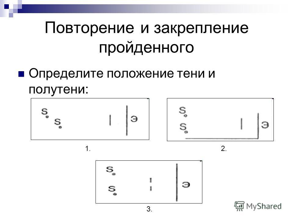 Повторение и закрепление пройденного Определите положение тени и полутени: 1.2. 3.