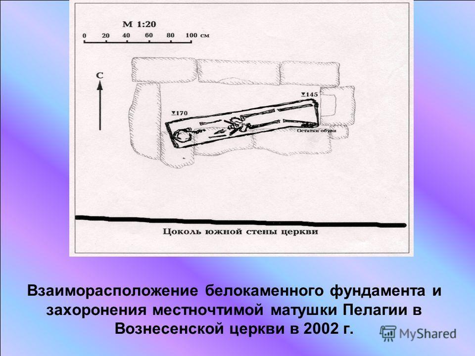 Взаиморасположение белокаменного фундамента и захоронения местночтимой матушки Пелагии в Вознесенской церкви в 2002 г.