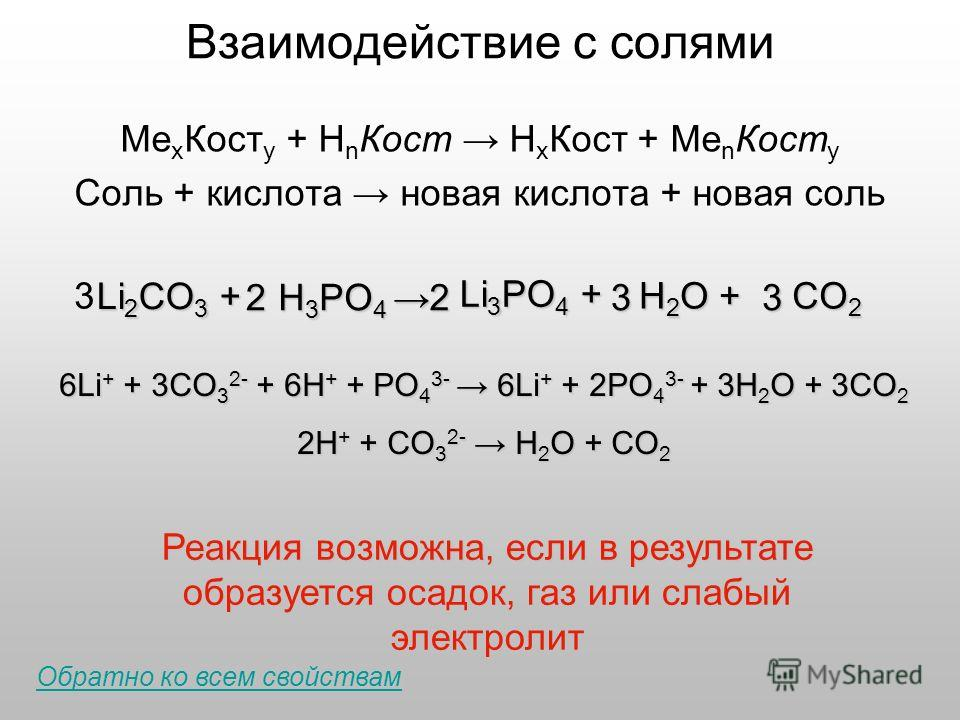 Взаимодействие с солями Ме x Кост y + H n Кост H х Кост + Ме n Кост y Соль + кислота новая кислота + новая соль Li 2 CO 3 + H 3 PO 4 H 3 PO 4 Li 3 PO 4 + H 2 O + CO 2 3 2233 6Li + + 3CO 3 2- + 6H + + PO 4 3- 6Li + + 2PO 4 3- + 3H 2 O + 3CO 2 2H + + C