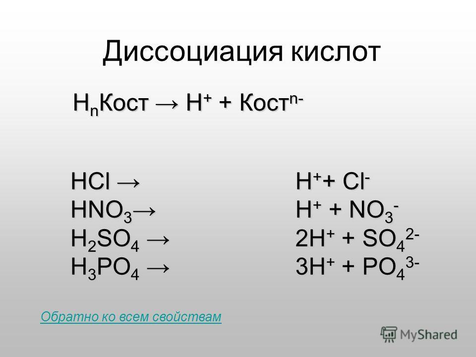 Диссоциация кислот HCl HCl HNO 3 HNO 3 H 2 SO 4 H 2 SO 4 H 3 PO 4 H 3 PO 4 Н n Кост Н + + Кост n- Н n Кост Н + + Кост n- H + + Cl - H + + NO 3 - 2H + + SO 4 2- 3H + + PO 4 3- Обратно ко всем свойствам Обратно ко всем свойствам