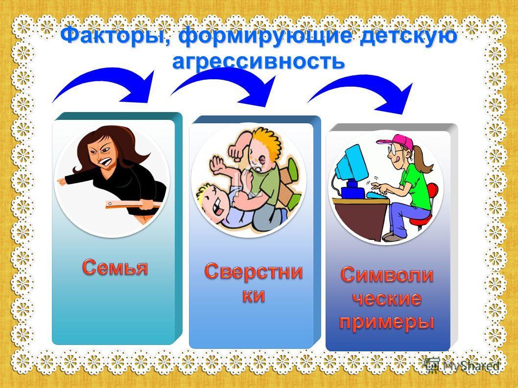 Факторы, формирующие детскую агрессивность