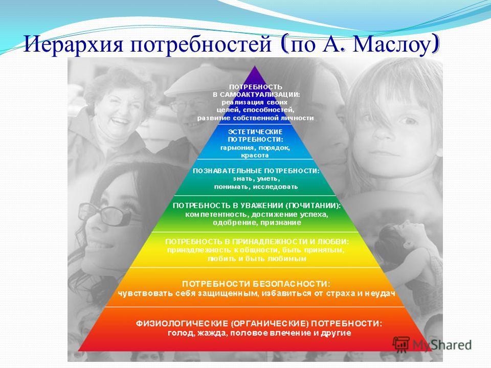 Иерархия потребностей ( по А. Маслоу )