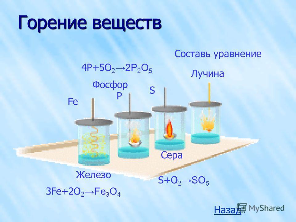 Горение веществ Назад Составь уравнение Fe P S Лучина Железо Сера Фосфор 4P+5O 2 2P 2 O 5 3Fe+2O 2 Fe 3 O 4 S+O 2 SO 5