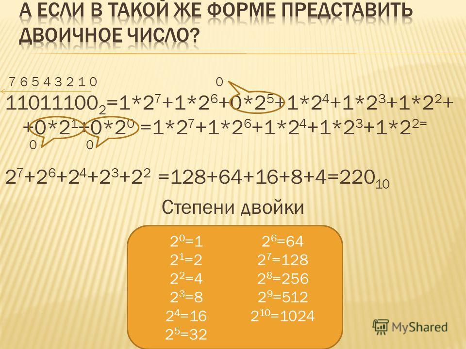 7 6 5 4 3 2 1 0 0 11011100 2 =1*2 7 +1*2 6 +0*2 5 +1*2 4 +1*2 3 +1*2 2 + +0*2 1 +0*2 0 =1*2 7 +1*2 6 +1*2 4 +1*2 3 +1*2 2= 0 0 2 7 +2 6 +2 4 +2 3 +2 2 =128+64+16+8+4=220 10 Степени двойки 2 0 =1 2 1 =2 2 2 =4 2 3 =8 2 4 =16 2 5 =32 2 6 =64 2 7 =128 2