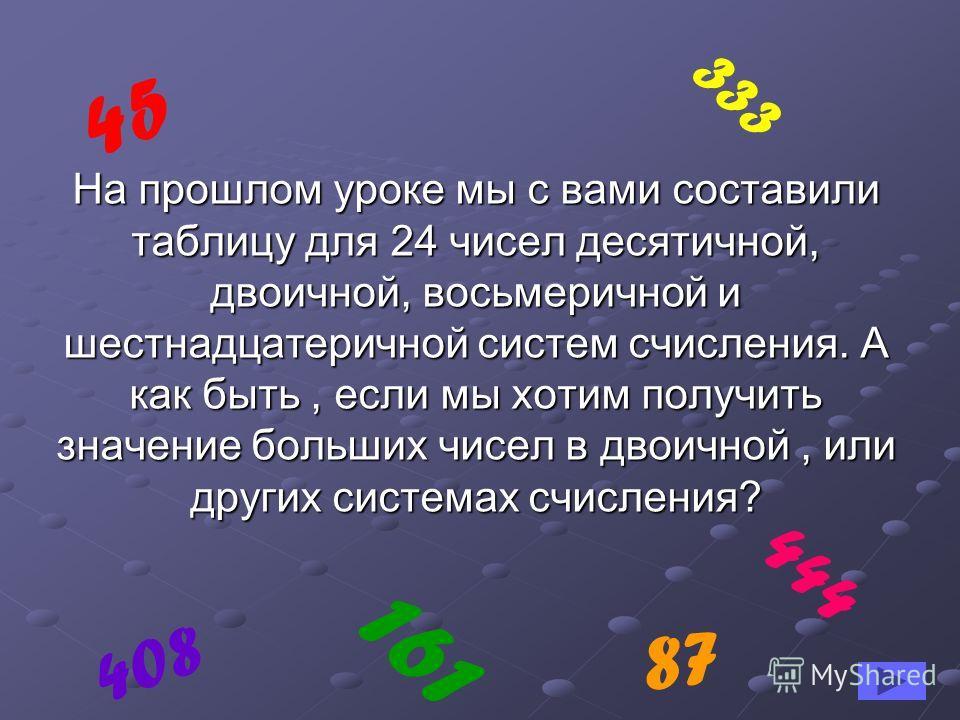 На прошлом уроке мы с вами составили таблицу для 24 чисел десятичной, двоичной, восьмеричной и шестнадцатеричной систем счисления. А как быть, если мы хотим получить значение больших чисел в двоичной, или других системах счисления? 161 408 87 45 333