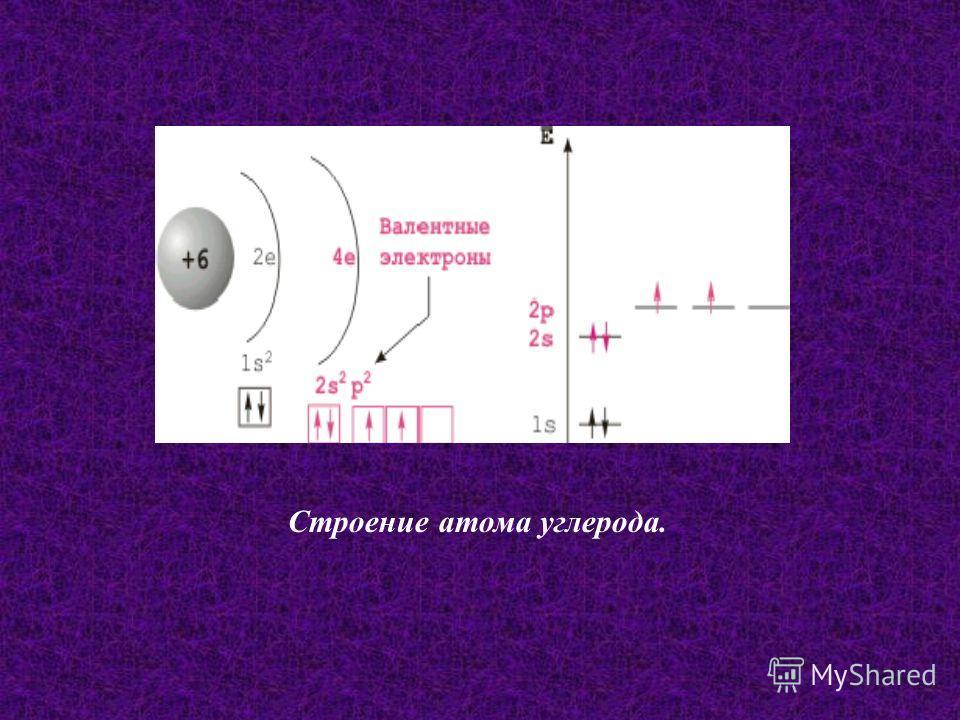 Строение атома углерода.
