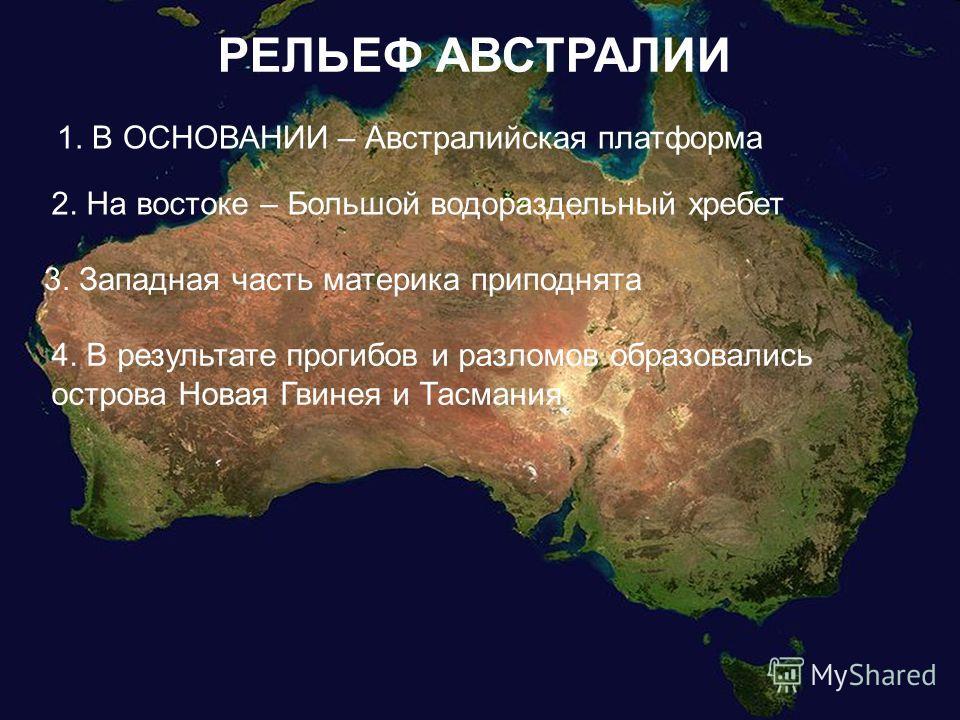 РЕЛЬЕФ АВСТРАЛИИ 1. В ОСНОВАНИИ – Австралийская платформа 2. На востоке – Большой водораздельный хребет 3. Западная часть материка приподнята 4. В результате прогибов и разломов образовались острова Новая Гвинея и Тасмания
