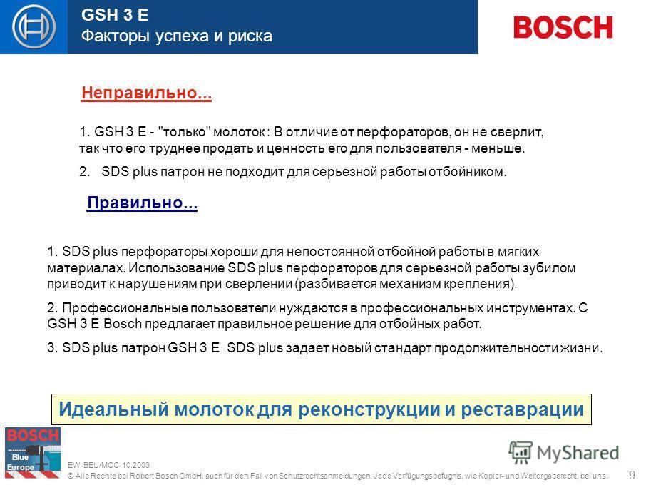 © Alle Rechte bei Robert Bosch GmbH, auch für den Fall von Schutzrechtsanmeldungen. Jede Verfügungsbefugnis, wie Kopier- und Weitergaberecht, bei uns. 9 EW-BEU/MCC-10.2003 GSH 3 E Факторы успеха и риска Неправильно... 1. GSH 3 E -