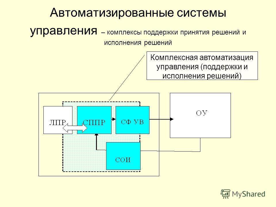 Автоматизированные системы управления – комплексы поддержки принятия решений и исполнения решений Комплексная автоматизация управления (поддержки и исполнения решений)
