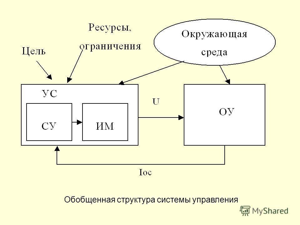 Обобщенная структура системы управления