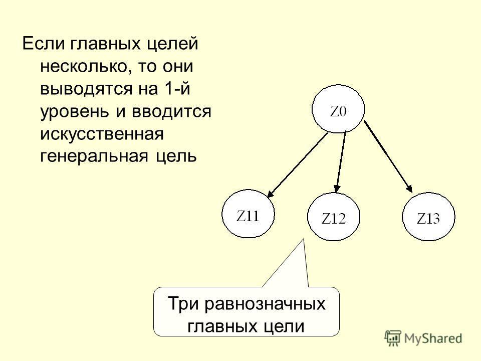 Если главных целей несколько, то они выводятся на 1-й уровень и вводится искусственная генеральная цель Три равнозначных главных цели