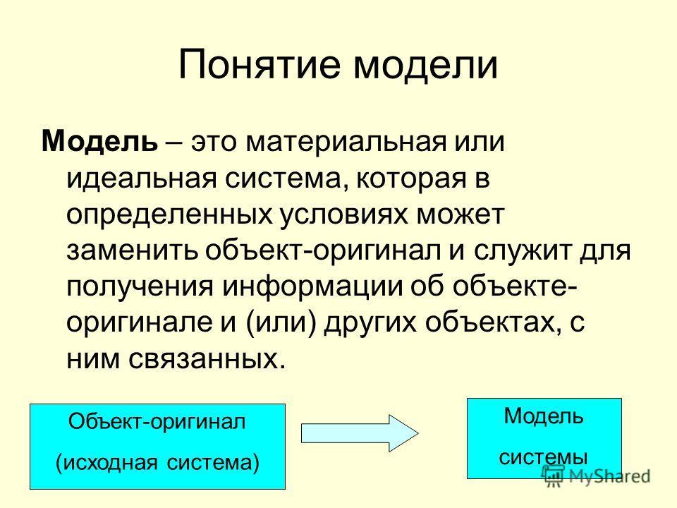 Понятие модели Модель – это материальная или идеальная система, которая в определенных условиях может заменить объект-оригинал и служит для получения информации об объекте- оригинале и (или) других объектах, с ним связанных. Объект-оригинал (исходная