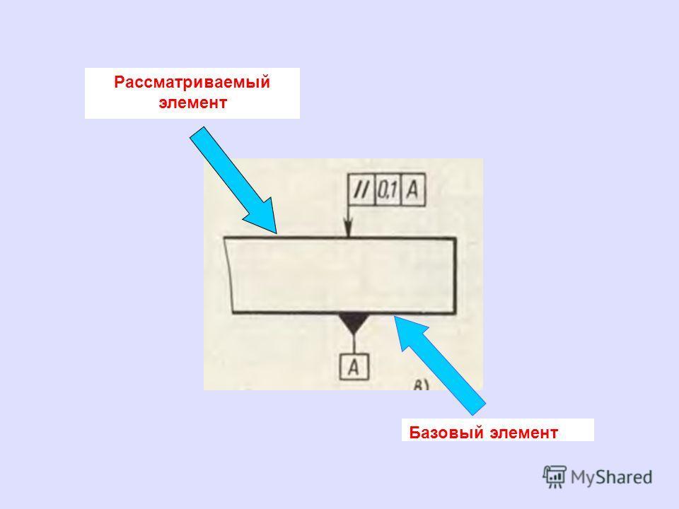 Базовый элемент Рассматриваемый элемент