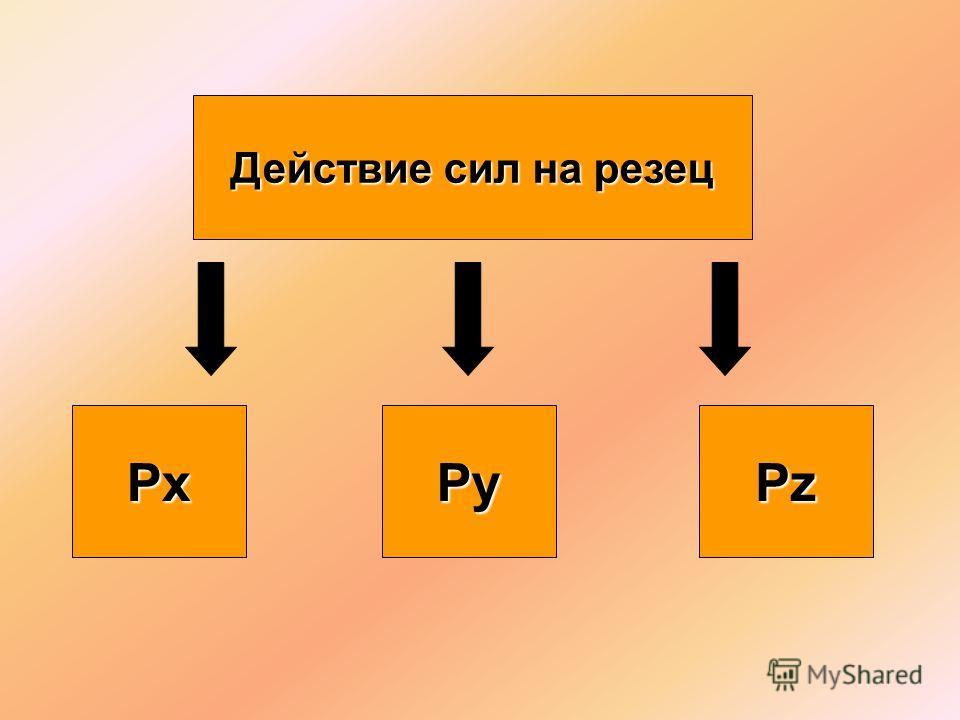 Действие сил на резец РxРxРxРxPz РyРyРyРy