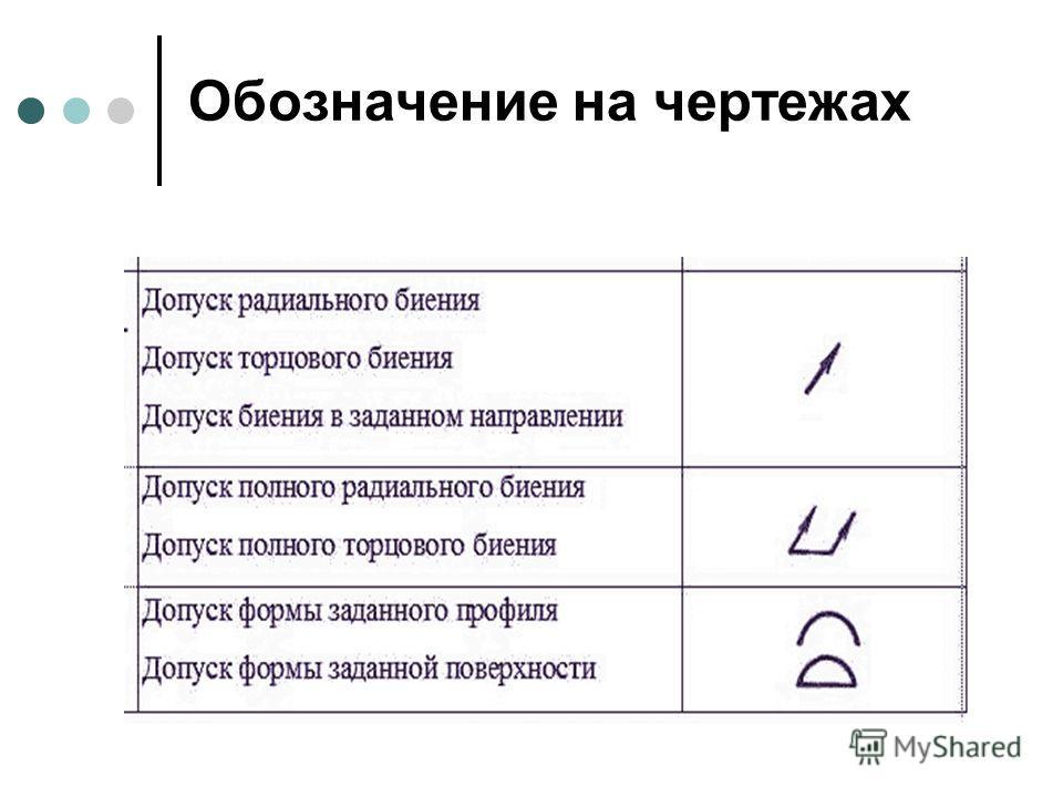 Обозначение на чертежах