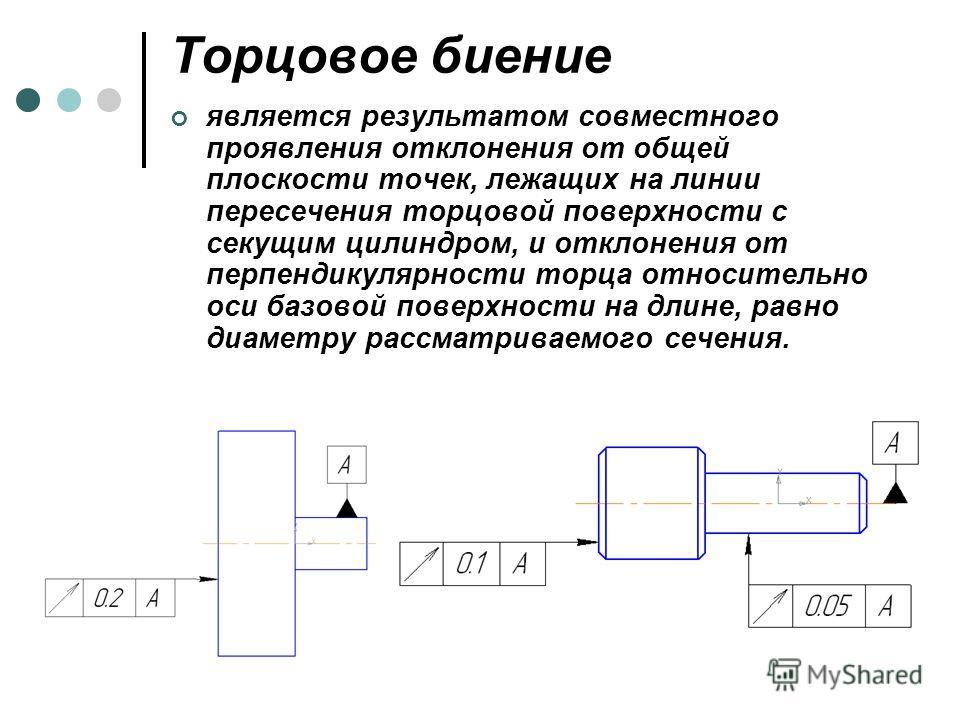 Торцовое биение является результатом совместного проявления отклонения от общей плоскости точек, лежащих на линии пересечения торцовой поверхности с секущим цилиндром, и отклонения от перпендикулярности торца относительно оси базовой поверхности на д