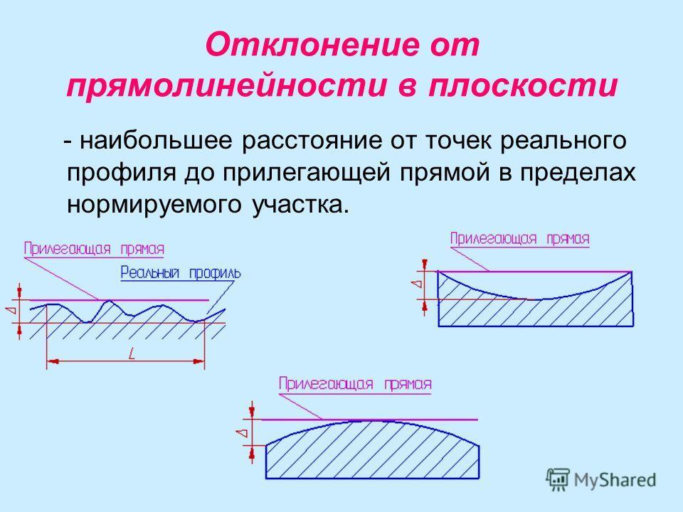 Отклонение от прямолинейности в плоскости - наибольшее расстояние от точек реального профиля до прилегающей прямой в пределах нормируемого участка.