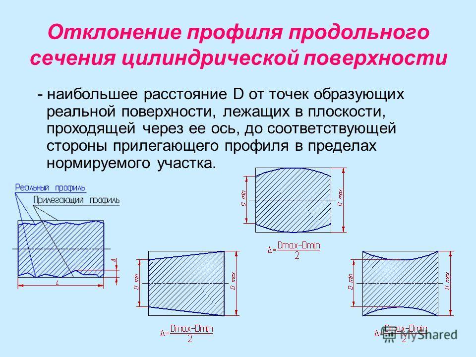 Отклонение профиля продольного сечения цилиндрической поверхности - наибольшее расстояние D от точек образующих реальной поверхности, лежащих в плоскости, проходящей через ее ось, до соответствующей стороны прилегающего профиля в пределах нормируемог