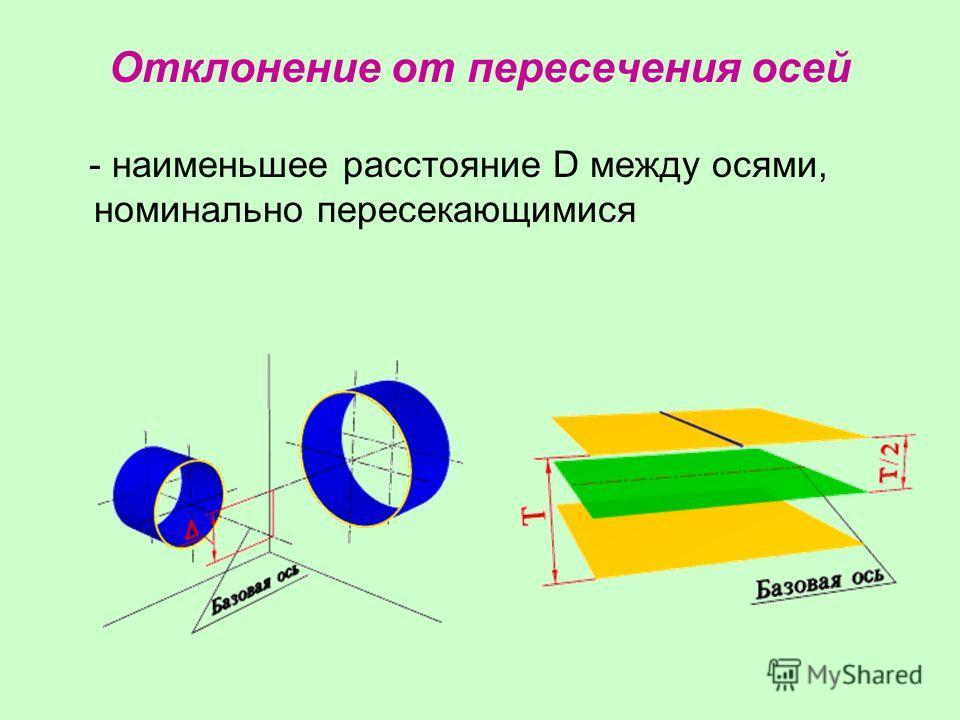 Отклонение от пересечения осей - наименьшее расстояние D между осями, номинально пересекающимися