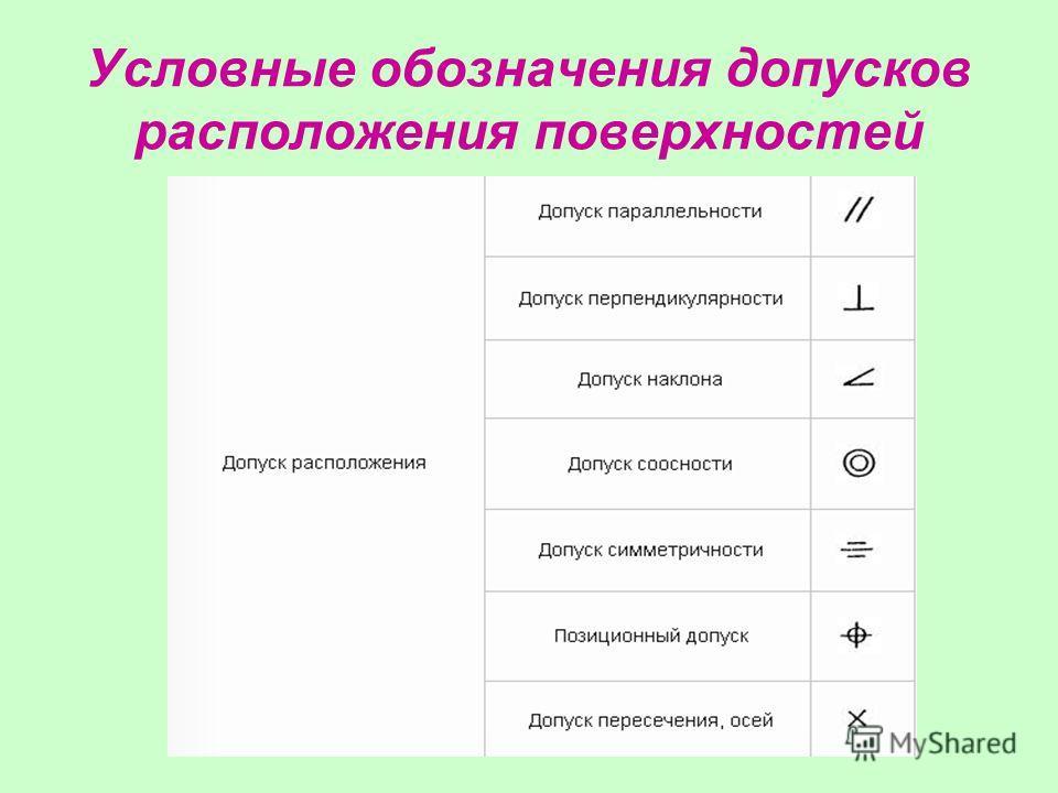 Условные обозначения допусков расположения поверхностей