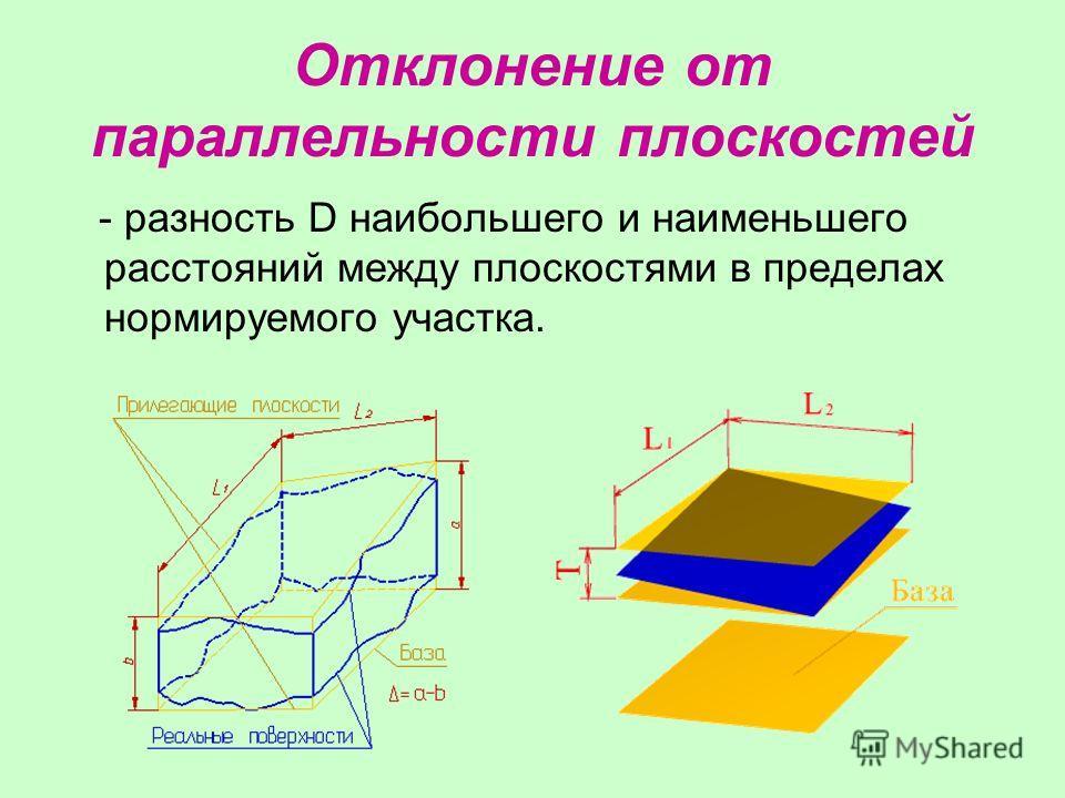 Отклонение от параллельности плоскостей - разность D наибольшего и наименьшего расстояний между плоскостями в пределах нормируемого участка.