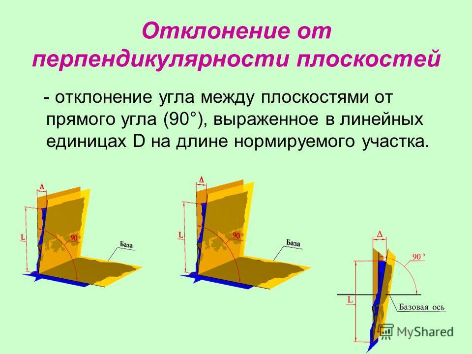 Отклонение от перпендикулярности плоскостей - отклонение угла между плоскостями от прямого угла (90°), выраженное в линейных единицах D на длине нормируемого участка.