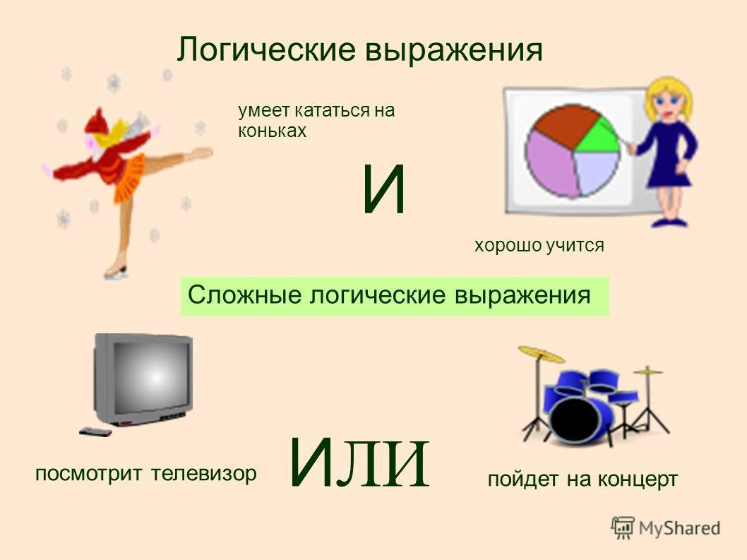 Оля ? Надя Логические выражения умеет кататься на коньках хорошо учится посмотрит телевизор пойдет на концерт Простые логические выражения И И ЛИ Сложные логические выражения