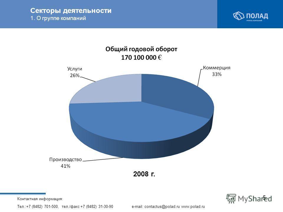 Контактная информация: Тел.:+7 (8482) 701-500, тел./факс +7 (8482) 31-30-90 e-mail: contactus@polad.ru www.polad.ru 5 Секторы деятельности 1. О группе компаний 2008 г.